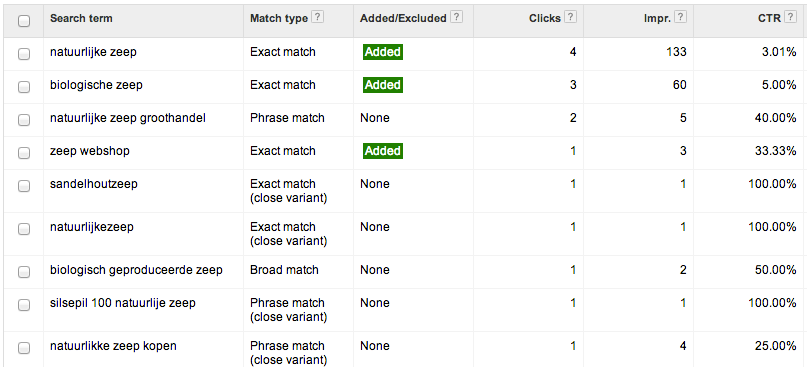 adwords-all-search-terms