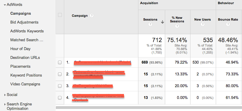 adwords-data-in-analytics