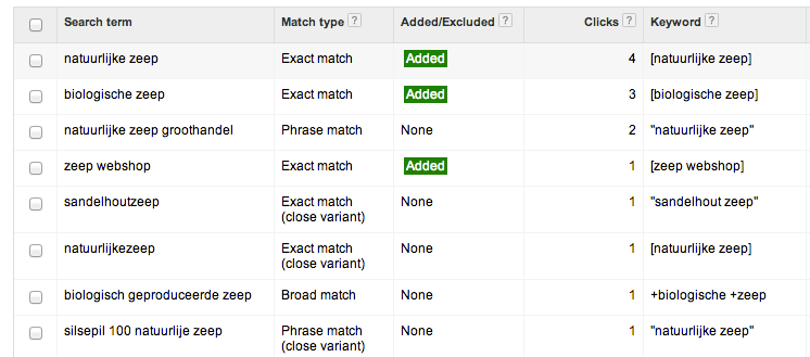 adwords-keyword-used-search-term-match