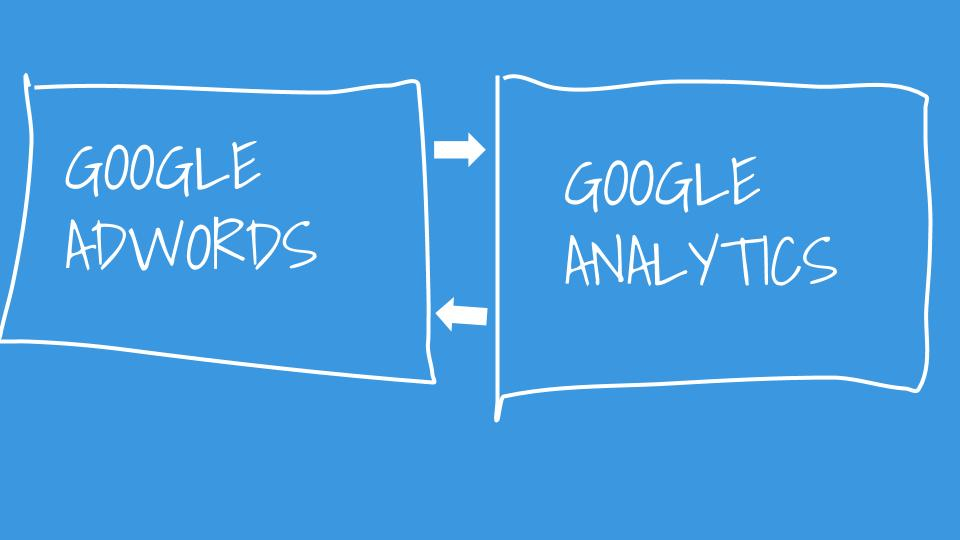 Google Adwords met Google Analytics linken